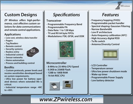 microwave applications in wireless communication